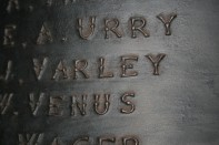 close up of names